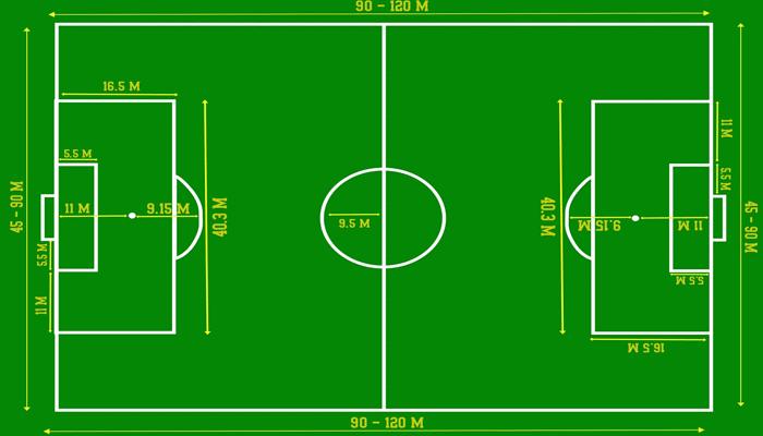Blog Pendidikan Lapangan Sepak Bola Lengkap Dengan Ukuran